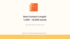 Best content length social post for Pharmaceutical and Life Science industry